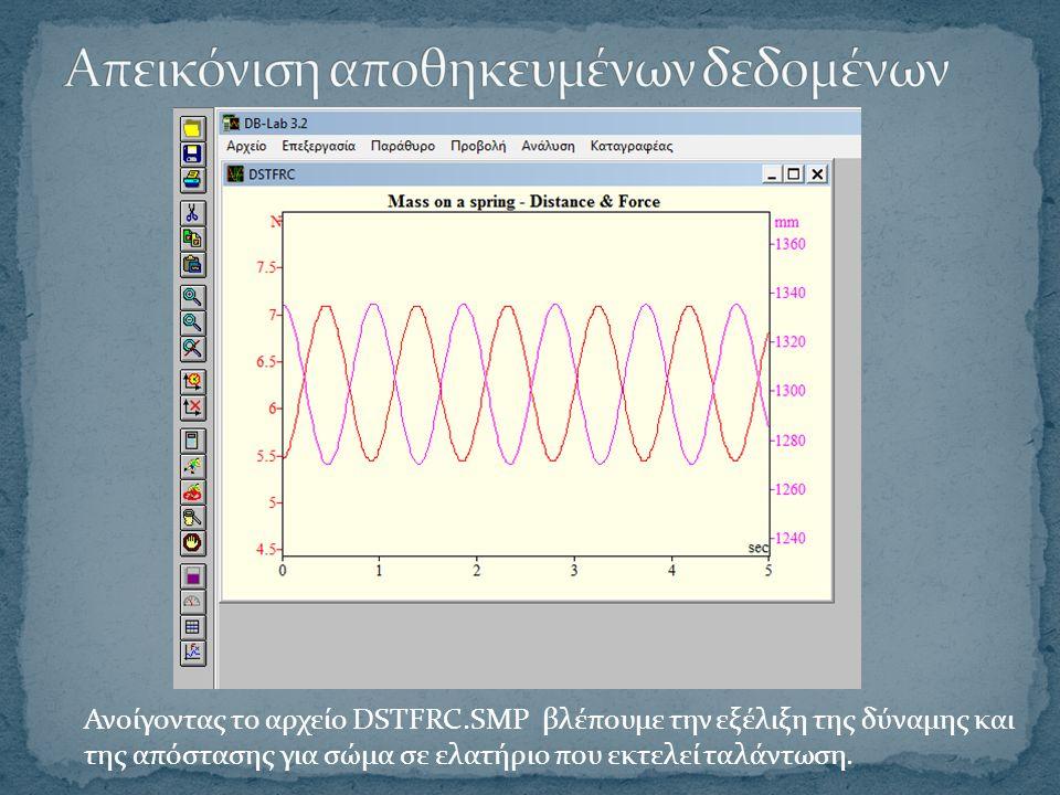 Ανοίγοντας το αρχείο DSTFRC.SMP βλέπουμε την εξέλιξη της δύναμης και της απόστασης για σώμα σε ελατήριο που εκτελεί ταλάντωση.
