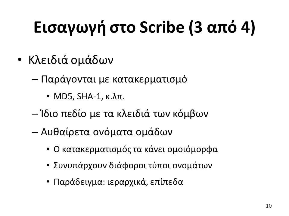 Εισαγωγή στο Scribe (3 από 4) Κλειδιά ομάδων – Παράγονται με κατακερματισμό MD5, SHA-1, κ.λπ. – Ίδιο πεδίο με τα κλειδιά των κόμβων – Αυθαίρετα ονόματ
