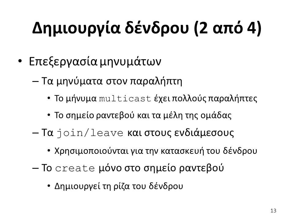 Δημιουργία δένδρου (2 από 4) Επεξεργασία μηνυμάτων – Τα μηνύματα στον παραλήπτη Το μήνυμα multicast έχει πολλούς παραλήπτες Το σημείο ραντεβού και τα μέλη της ομάδας – Tα join/leave και στους ενδιάμεσους Χρησιμοποιούνται για την κατασκευή του δένδρου – Το create μόνο στο σημείο ραντεβού Δημιουργεί τη ρίζα του δένδρου 13