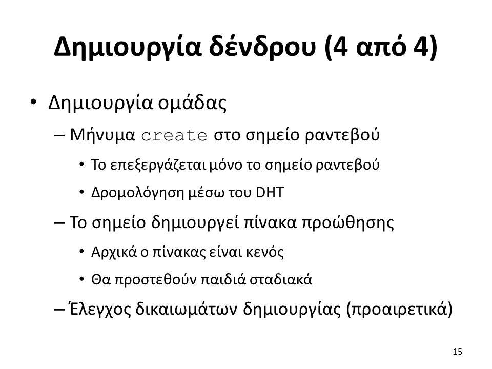 Δημιουργία δένδρου (4 από 4) Δημιουργία ομάδας – Μήνυμα create στο σημείο ραντεβού Το επεξεργάζεται μόνο το σημείο ραντεβού Δρομολόγηση μέσω του DHT – Το σημείο δημιουργεί πίνακα προώθησης Αρχικά ο πίνακας είναι κενός Θα προστεθούν παιδιά σταδιακά – Έλεγχος δικαιωμάτων δημιουργίας (προαιρετικά) 15