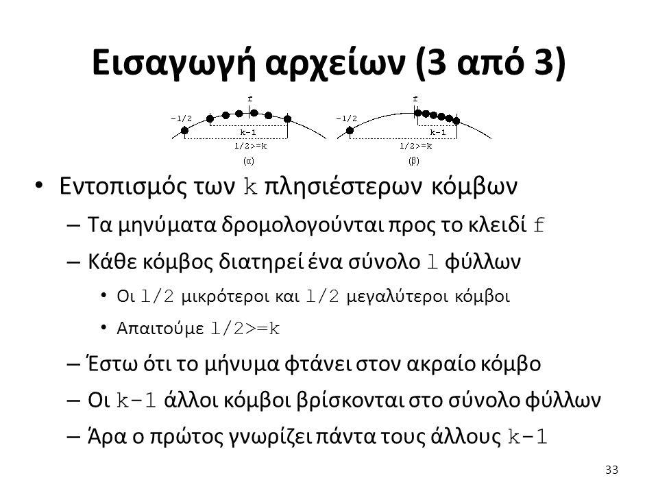 Εισαγωγή αρχείων (3 από 3) Εντοπισμός των k πλησιέστερων κόμβων – Τα μηνύματα δρομολογούνται προς το κλειδί f – Κάθε κόμβος διατηρεί ένα σύνολο l φύλλων Οι l/2 μικρότεροι και l/2 μεγαλύτεροι κόμβοι Απαιτούμε l/2>=k – Έστω ότι το μήνυμα φτάνει στον ακραίο κόμβο – Οι k-1 άλλοι κόμβοι βρίσκονται στο σύνολο φύλλων – Άρα ο πρώτος γνωρίζει πάντα τους άλλους k-1 33