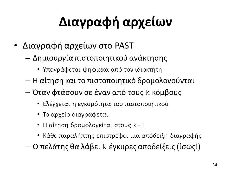 Διαγραφή αρχείων Διαγραφή αρχείων στο PAST – Δημιουργία πιστοποιητικού ανάκτησης Υπογράφεται ψηφιακά από τον ιδιοκτήτη – Η αίτηση και το πιστοποιητικό δρομολογούνται – Όταν φτάσουν σε έναν από τους k κόμβους Ελέγχεται η εγκυρότητα του πιστοποιητικού Το αρχείο διαγράφεται Η αίτηση δρομολογείται στους k-1 Κάθε παραλήπτης επιστρέφει μια απόδειξη διαγραφής – Ο πελάτης θα λάβει k έγκυρες αποδείξεις (ίσως!) 34