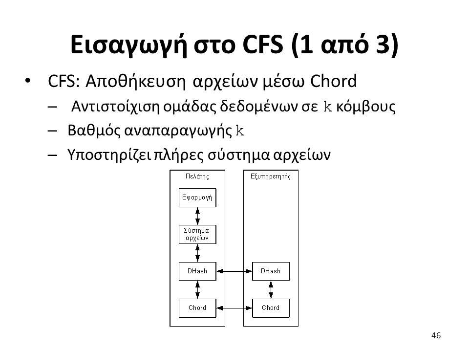 Εισαγωγή στο CFS (1 από 3) CFS: Αποθήκευση αρχείων μέσω Chord – Αντιστοίχιση ομάδας δεδομένων σε k κόμβους – Βαθμός αναπαραγωγής k – Υποστηρίζει πλήρες σύστημα αρχείων 46