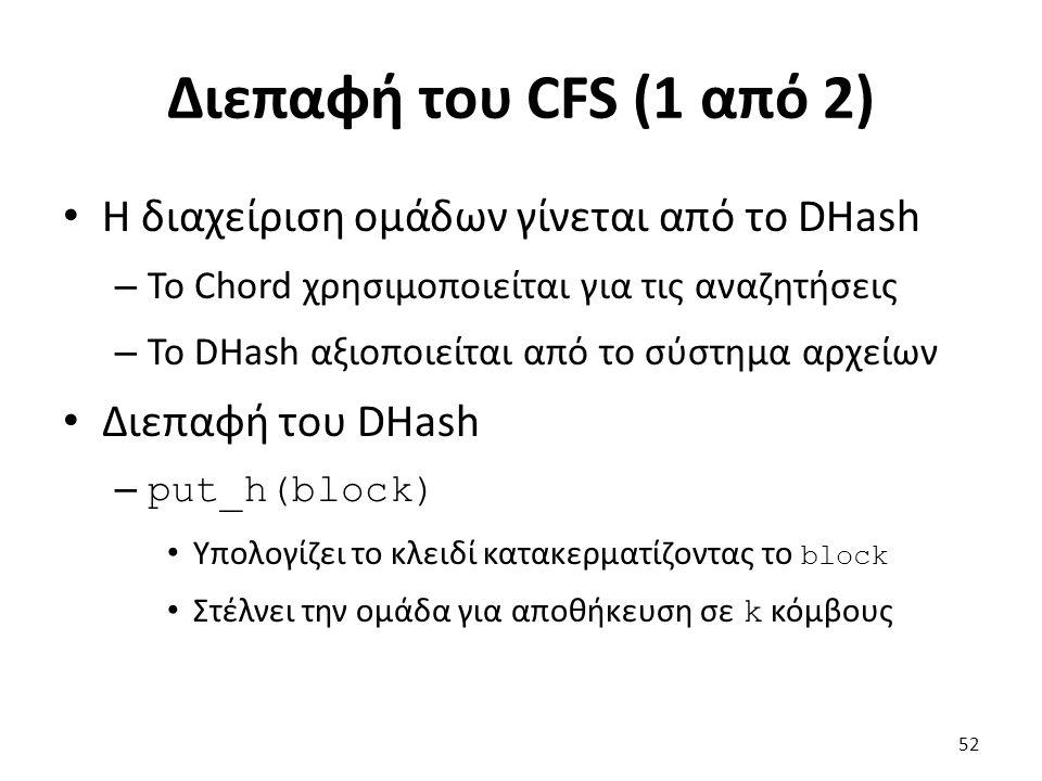 Διεπαφή του CFS (1 από 2) Η διαχείριση ομάδων γίνεται από το DHash – To Chord χρησιμοποιείται για τις αναζητήσεις – Το DHash αξιοποιείται από το σύστημα αρχείων Διεπαφή του DHash – put_h(block) Υπολογίζει το κλειδί κατακερματίζοντας το block Στέλνει την ομάδα για αποθήκευση σε k κόμβους 52