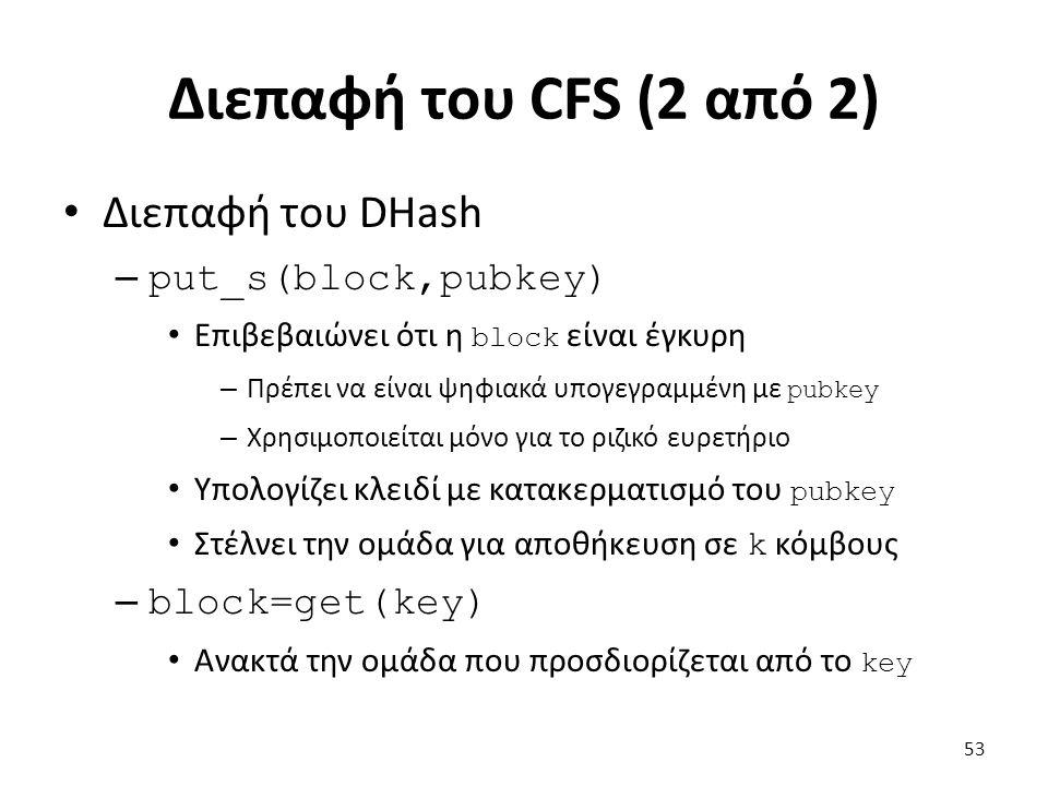 Διεπαφή του CFS (2 από 2) Διεπαφή του DHash – put_s(block,pubkey) Επιβεβαιώνει ότι η block είναι έγκυρη – Πρέπει να είναι ψηφιακά υπογεγραμμένη με pubkey – Χρησιμοποιείται μόνο για το ριζικό ευρετήριο Υπολογίζει κλειδί με κατακερματισμό του pubkey Στέλνει την ομάδα για αποθήκευση σε k κόμβους – block=get(key) Ανακτά την ομάδα που προσδιορίζεται από το key 53