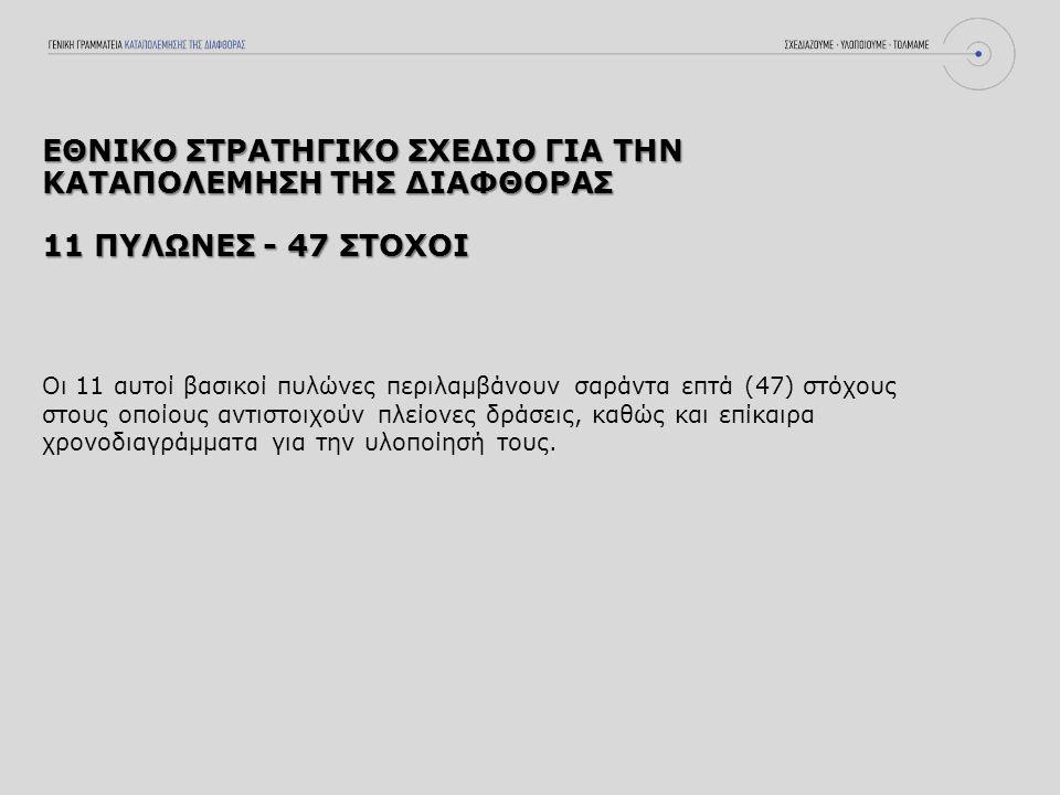 ΕΘΝΙΚΟ ΣΤΡΑΤΗΓΙΚΟ ΣΧΕΔΙΟ ΓΙΑ ΤΗΝ ΚΑΤΑΠΟΛΕΜΗΣΗ ΤΗΣ ΔΙΑΦΘΟΡΑΣ 11 ΠΥΛΩΝΕΣ - 47 ΣΤΟΧΟΙ Οι 11 αυτοί βασικοί πυλώνες περιλαμβάνουν σαράντα επτά (47) στόχους στους οποίους αντιστοιχούν πλείονες δράσεις, καθώς και επίκαιρα χρονοδιαγράμματα για την υλοποίησή τους.