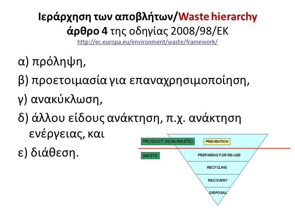 Ιεράρχηση των αποβλήτων/Waste hierarchy άρθρο 4 της οδηγίας 2008/98/ΕΚ http://ec.europa.eu/environment/waste/framework/ http://ec.europa.eu/environment/waste/framework/ α) πρόληψη, β) προετοιμασία για επαναχρησιμοποίηση, γ) ανακύκλωση, δ) άλλου είδους ανάκτηση, π.χ.