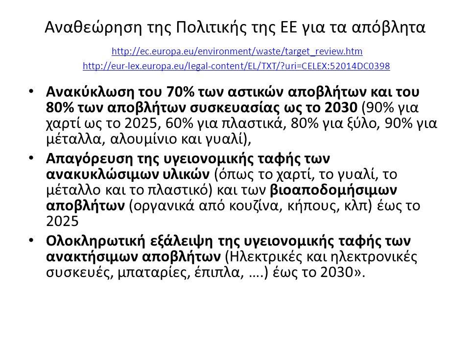 Αναθεώρηση της Πολιτικής της ΕΕ για τα απόβλητα http://ec.europa.eu/environment/waste/target_review.htm http://eur-lex.europa.eu/legal-content/EL/TXT/ uri=CELEX:52014DC0398 http://ec.europa.eu/environment/waste/target_review.htmhttp://eur-lex.europa.eu/legal-content/EL/TXT/ uri=CELEX:52014DC0398 Ανακύκλωση του 70% των αστικών αποβλήτων και του 80% των αποβλήτων συσκευασίας ως το 2030 (90% για χαρτί ως το 2025, 60% για πλαστικά, 80% για ξύλο, 90% για μέταλλα, αλουμίνιο και γυαλί), Απαγόρευση της υγειονομικής ταφής των ανακυκλώσιμων υλικών (όπως το χαρτί, το γυαλί, το μέταλλο και το πλαστικό) και των βιοαποδομήσιμων αποβλήτων (οργανικά από κουζίνα, κήπους, κλπ) έως το 2025 Ολοκληρωτική εξάλειψη της υγειονομικής ταφής των ανακτήσιμων αποβλήτων (Ηλεκτρικές και ηλεκτρονικές συσκευές, μπαταρίες, έπιπλα, ….) έως το 2030».