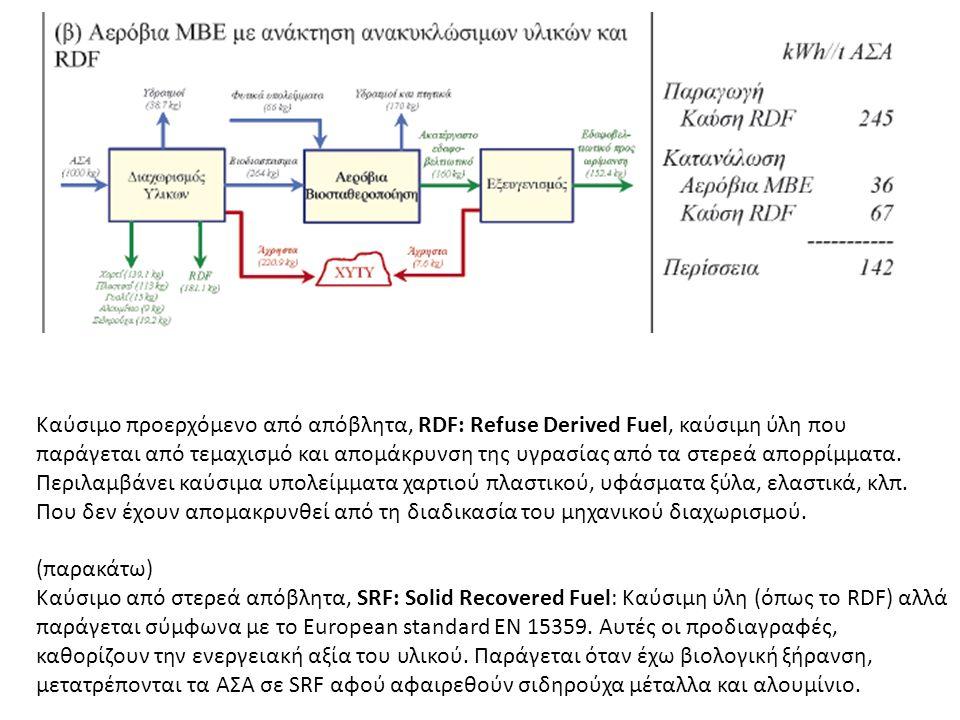 Καύσιμο προερχόμενο από απόβλητα, RDF: Refuse Derived Fuel, καύσιμη ύλη που παράγεται από τεμαχισμό και απομάκρυνση της υγρασίας από τα στερεά απορρίμματα.