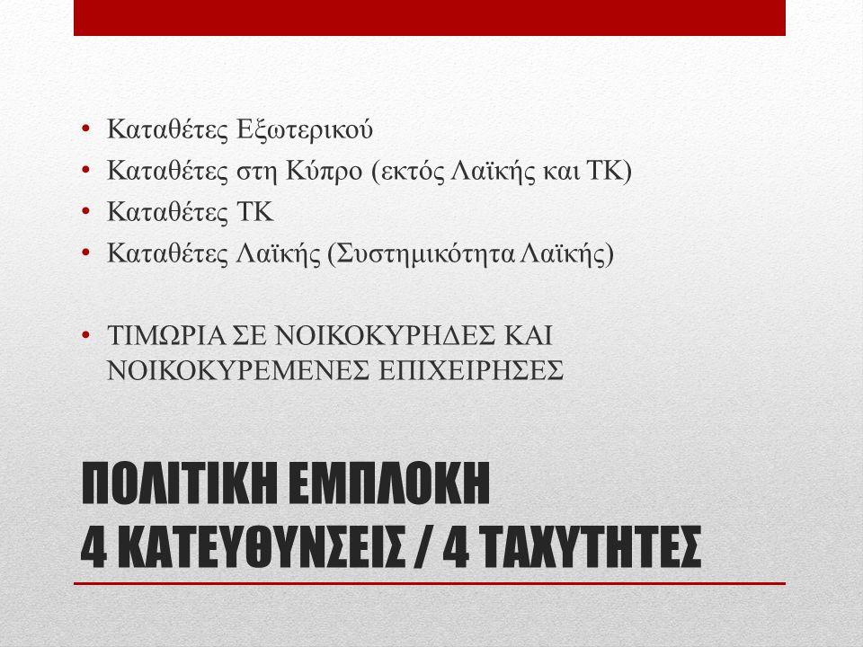 ΠΟΛΙΤΙΚΗ ΕΜΠΛΟΚΗ 4 ΚΑΤΕΥΘΥΝΣΕΙΣ / 4 ΤΑΧΥΤΗΤΕΣ Καταθέτες Εξωτερικού Καταθέτες στη Κύπρο (εκτός Λαϊκής και ΤΚ) Καταθέτες ΤΚ Καταθέτες Λαϊκής (Συστημικότητα Λαϊκής) ΤΙΜΩΡΙΑ ΣΕ ΝΟΙΚΟΚΥΡΗΔΕΣ ΚΑΙ ΝΟΙΚΟΚΥΡΕΜΕΝΕΣ ΕΠΙΧΕΙΡΗΣΕΣ