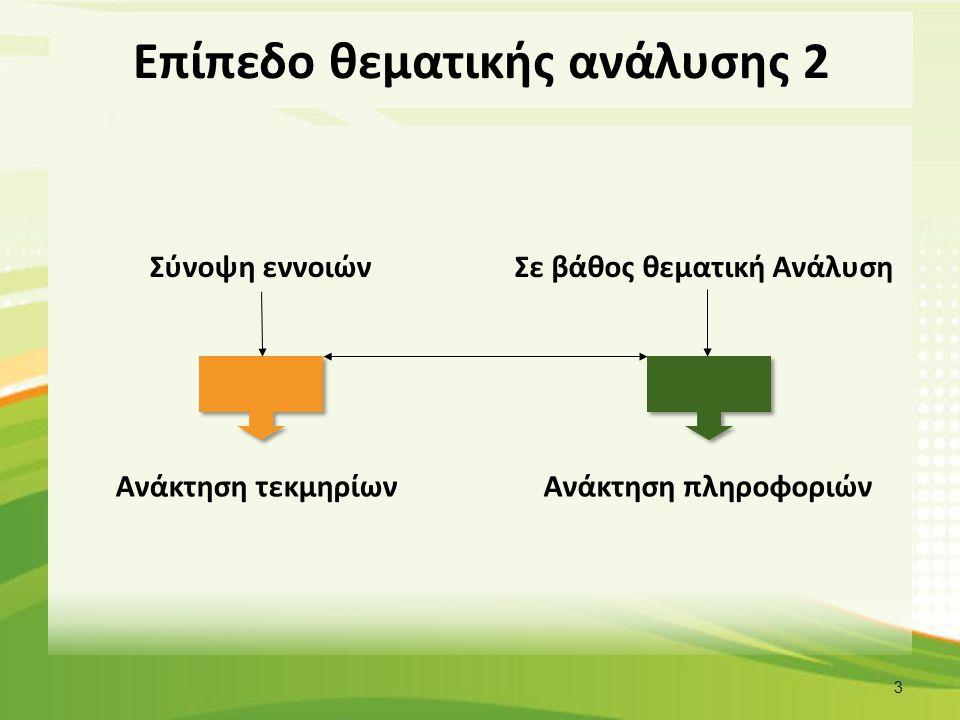 Επίπεδο θεματικής ανάλυσης 2 Σύνοψη εννοιώνΣε βάθος θεματική Ανάλυση Ανάκτηση τεκμηρίωνΑνάκτηση πληροφοριών 3