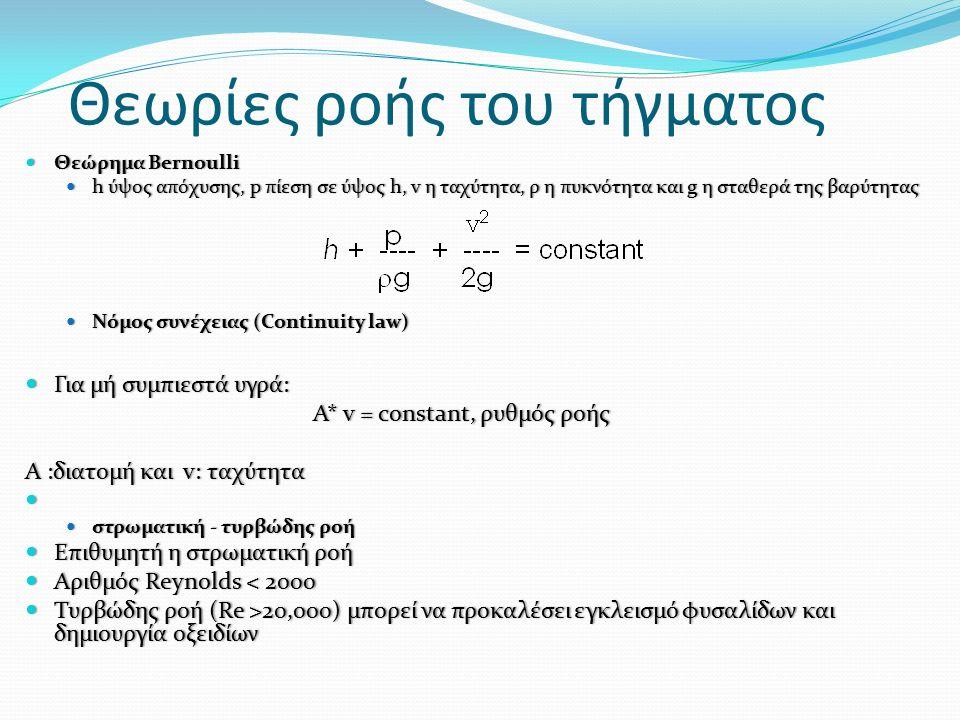 Θεωρίες ροής του τήγματος Θεώρημα Bernoulli Θεώρημα Bernoulli h ύψος απόχυσης, p πίεση σε ύψος h, v η ταχύτητα, ρ η πυκνότητα και g η σταθερά της βαρύ