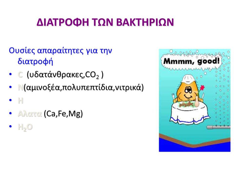 ΔΙΑΤΡΟΦΗ ΤΩΝ ΒΑΚΤΗΡΙΩΝ Ουσίες απαραίτητες για την διατροφή C (υδατάνθρακες,CO 2 ) C (υδατάνθρακες,CO 2 ) Ν(αμινοξέα,πολυπεπτίδια,νιτρικά) Ν(αμινοξέα,πολυπεπτίδια,νιτρικά) H Αλατα (Ca,Fe,Mg) Αλατα (Ca,Fe,Mg) H 2 O H 2 O