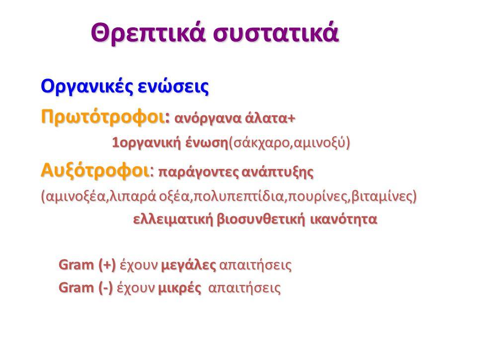 Θρεπτικά συστατικά Οργανικές ενώσεις Πρωτότροφοι: ανόργανα άλατα+ 1οργανική ένωση(σάκχαρο,αμινοξύ) 1οργανική ένωση(σάκχαρο,αμινοξύ) Αυξότροφοι: παράγοντες ανάπτυξης (αμινοξέα,λιπαρά οξέα,πολυπεπτίδια,πουρίνες,βιταμίνες) ελλειματική βιοσυνθετική ικανότητα ελλειματική βιοσυνθετική ικανότητα Gram (+) έχουν μεγάλες απαιτήσεις Gram (+) έχουν μεγάλες απαιτήσεις Gram (-) έχουν μικρές απαιτήσεις Gram (-) έχουν μικρές απαιτήσεις
