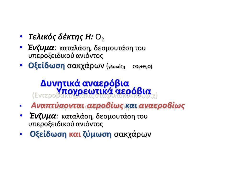 Υποχρεωτικά αερόβια (Ψευδομονάδα,Μυκοβακτηρίδια,Βάκιλλοι) Υποχρεωτικά αερόβια (Ψευδομονάδα,Μυκοβακτηρίδια,Βάκιλλοι) O 2 Τελικός δέκτης Η: O 2 καταλάσηδεσμουτάση του υπεροξειδικού ανιόντος Ένζυμα: καταλάση, δεσμουτάση του υπεροξειδικού ανιόντος Οξείδωση σακχάρων ( γλυκόζη CO 2 +H 2 O) Οξείδωση σακχάρων ( γλυκόζη CO 2 +H 2 O) Δυνητικά αναερόβια Δυνητικά αναερόβια (Εντεροβακτηριακά,σταφυλόκοκκοι,φ.χ) (Εντεροβακτηριακά,σταφυλόκοκκοι,φ.χ) Αναπτύσονται αεροβίως και αναεροβίως Αναπτύσονται αεροβίως και αναεροβίως καταλάσηδεσμουτάση του υπεροξειδικού ανιόντος Ένζυμα: καταλάση, δεσμουτάση του υπεροξειδικού ανιόντος Οξείδωση και ζύμωση σακχάρων Οξείδωση και ζύμωση σακχάρων