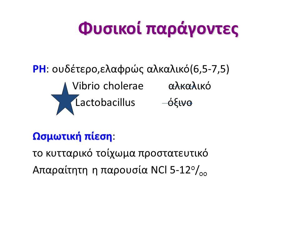 Φυσικοί παράγοντες Φυσικοί παράγοντες PH: ουδέτερο,ελαφρώς αλκαλικό(6,5-7,5) Vibrio cholerae αλκαλικό Lactobacillus όξινο Ωσμωτική πίεση Ωσμωτική πίεση: το κυτταρικό τοίχωμα προστατευτικό Απαραίτητη η παρουσία NCl 5-12 o / oo