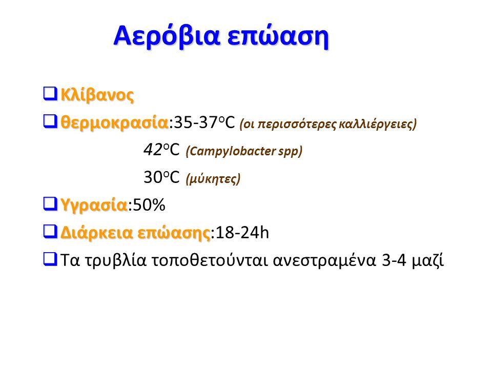 Αερόβια επώαση  Κλίβανος  θερμοκρασία  θερμοκρασία:35-37 ο C (οι περισσότερες καλλιέργειες) 42 ο C (Campylobacter spp) 30 ο C (μύκητες)  Υγρασία  Υγρασία:50%  Διάρκεια επώασης  Διάρκεια επώασης:18-24h  Τα τρυβλία τοποθετούνται ανεστραμένα 3-4 μαζί
