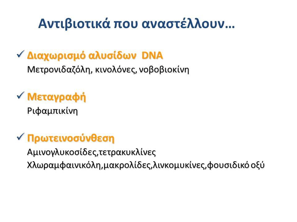 Αντιβιοτικά που αναστέλλουν… Διαχωρισμό αλυσίδων DNA Διαχωρισμό αλυσίδων DNA Μετρονιδαζόλη, κινολόνες, νοβοβιοκίνη Μετρονιδαζόλη, κινολόνες, νοβοβιοκίνη Μεταγραφή Μεταγραφή Ριφαμπικίνη Ριφαμπικίνη Πρωτεινοσύνθεση Πρωτεινοσύνθεση Αμινογλυκοσίδες,τετρακυκλίνες Αμινογλυκοσίδες,τετρακυκλίνες Χλωραμφαινικόλη,μακρολίδες,λινκομυκίνες,φουσιδικό οξύ Χλωραμφαινικόλη,μακρολίδες,λινκομυκίνες,φουσιδικό οξύ