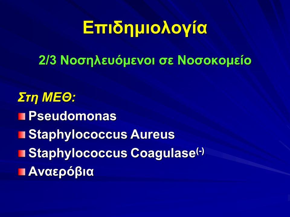 Επιδημιολογία 2/3 Νοσηλευόμενοι σε Νοσοκομείο Στη ΜΕΘ: Pseudomonas Staphylococcus Aureus Staphylococcus Coagulase (-) Αναερόβια