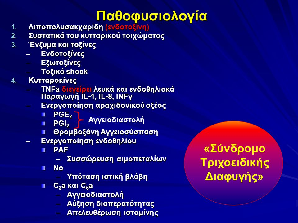 Παθοφυσιολογία 1.Λιποπολυσακχαρίδη (ενδοτοξίνη) 2.