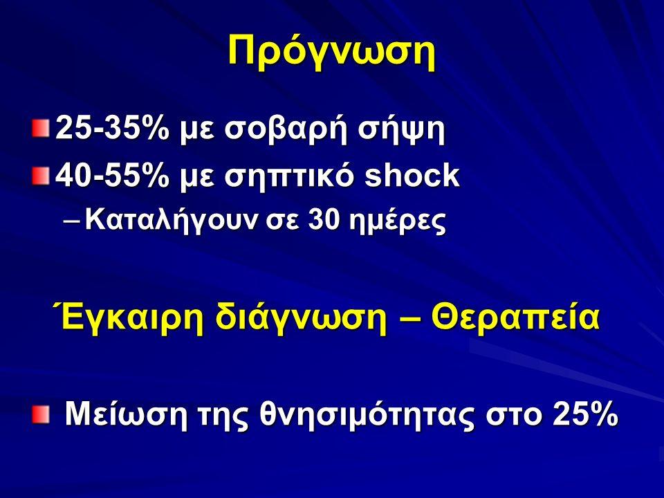 Πρόγνωση 25-35% με σοβαρή σήψη 40-55% με σηπτικό shock –Καταλήγουν σε 30 ημέρες Έγκαιρη διάγνωση – Θεραπεία Μείωση της θνησιμότητας στο 25% Μείωση της θνησιμότητας στο 25%