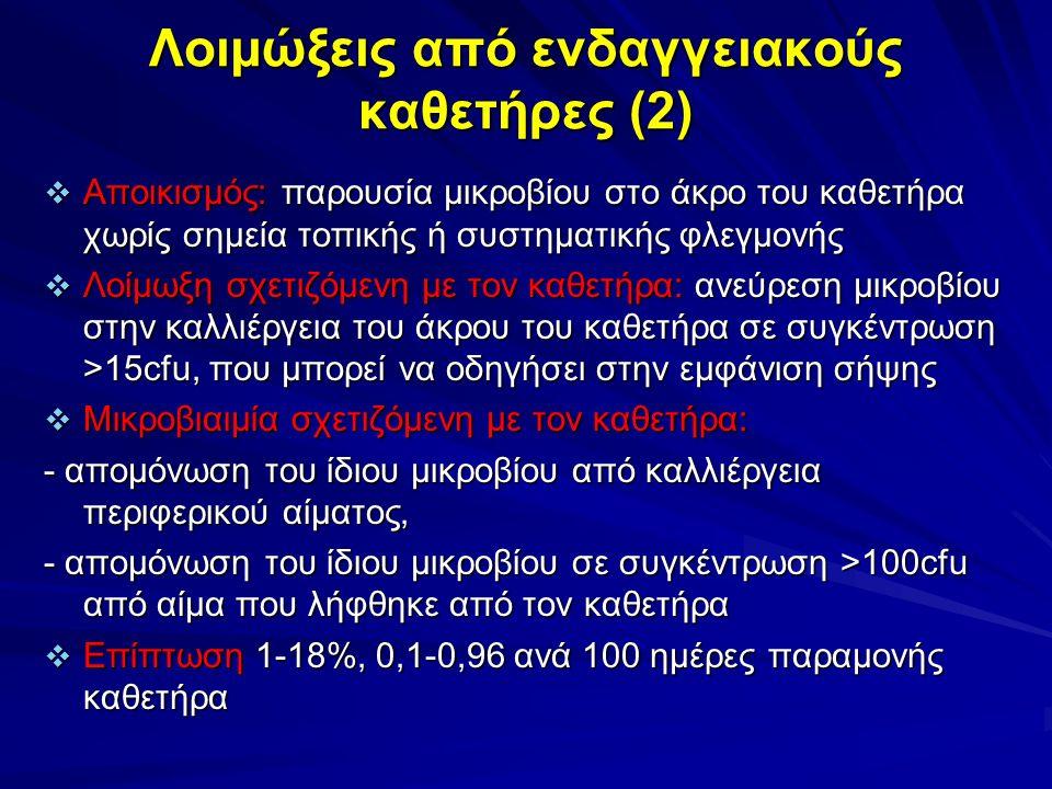 Παράγοντες κινδύνου (1)