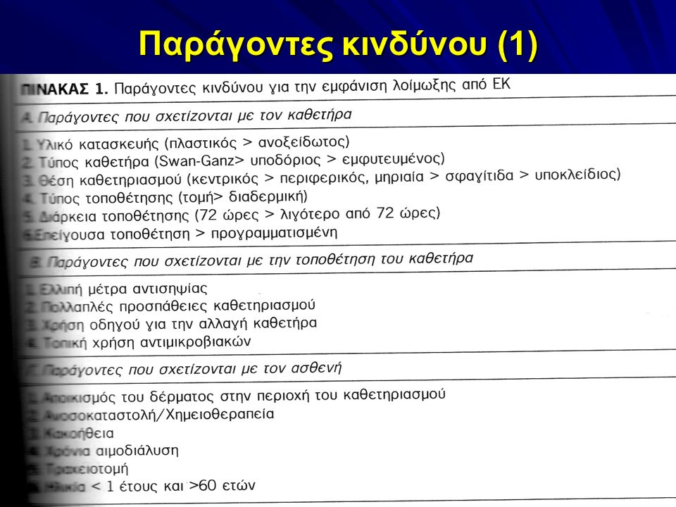 Παράγοντες κινδύνου (2)  Εμπειρία & δεξιοτεχνία προσωπικού  Επείγουσα τοποθέτηση: πιο επικίνδυνη από την προγραμματισμένη  Συχνότητα αλλαγής γαζών / υλικών σταθεροποίησης  Διαλύματα έγχυσης: ο κίνδυνος αυξάνει όταν χορηγούνται: - διαλύματα με χαμηλό pH, - χλωριούχο κάλιο, - υπέρτονη γλυκόζη ή διάλυμα παρεντερικής διατροφής, - υψηλή ροή χορηγούμενων υγρών (>90ml/ώρα)