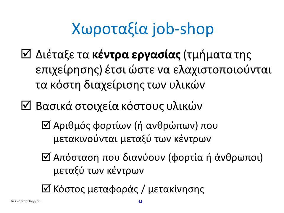 © Ανδρέας Νεάρχου 14 Χωροταξία job-shop  Διέταξε τα κέντρα εργασίας (τμήματα της επιχείρησης) έτσι ώστε να ελαχιστοποιούνται τα κόστη διαχείρισης των υλικών  Βασικά στοιχεία κόστους υλικών  Αριθμός φορτίων (ή ανθρώπων) που μετακινούνται μεταξύ των κέντρων  Απόσταση που διανύουν (φορτία ή άνθρωποι) μεταξύ των κέντρων  Κόστος μεταφοράς / μετακίνησης
