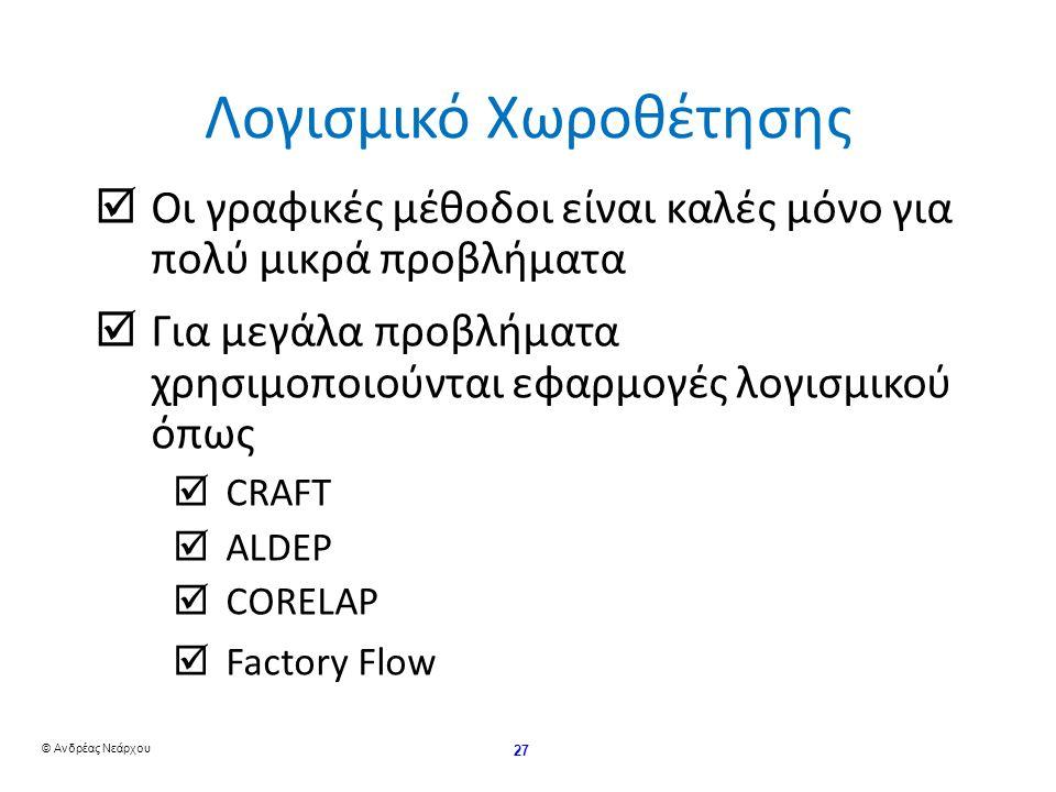 © Ανδρέας Νεάρχου 27 Λογισμικό Χωροθέτησης  Οι γραφικές μέθοδοι είναι καλές μόνο για πολύ μικρά προβλήματα  Για μεγάλα προβλήματα χρησιμοποιούνται εφαρμογές λογισμικού όπως  CRAFT  ALDEP  CORELAP  Factory Flow