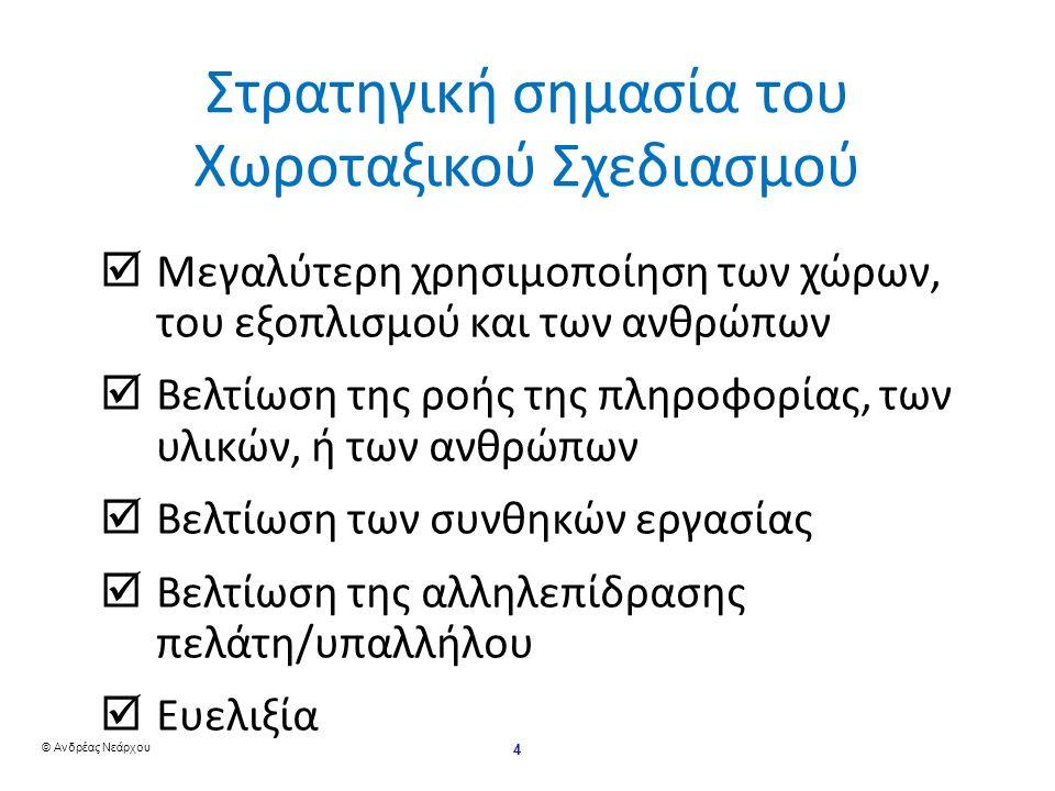 © Ανδρέας Νεάρχου 4 Στρατηγική σημασία του Χωροταξικού Σχεδιασμού  Μεγαλύτερη χρησιμοποίηση των χώρων, του εξοπλισμού και των ανθρώπων  Βελτίωση της ροής της πληροφορίας, των υλικών, ή των ανθρώπων  Βελτίωση των συνθηκών εργασίας  Βελτίωση της αλληλεπίδρασης πελάτη/υπαλλήλου  Ευελιξία