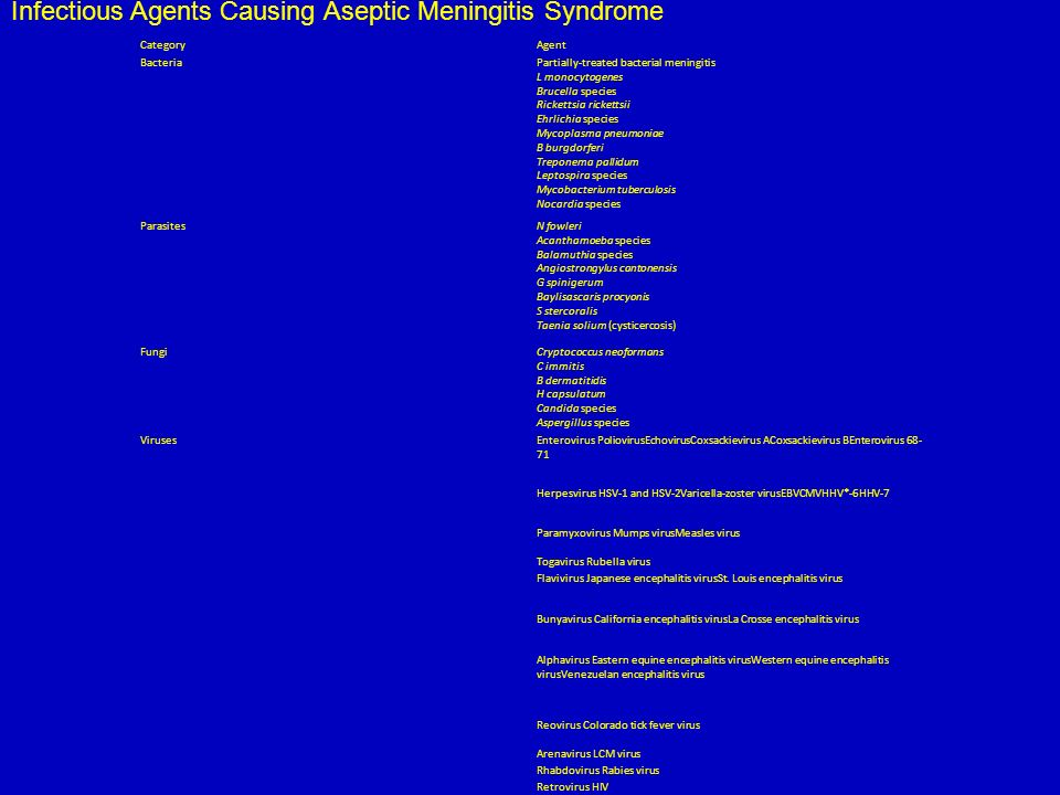 CategoryAgent BacteriaPartially-treated bacterial meningitis L monocytogenes Brucella species Rickettsia rickettsii Ehrlichia species Mycoplasma pneum