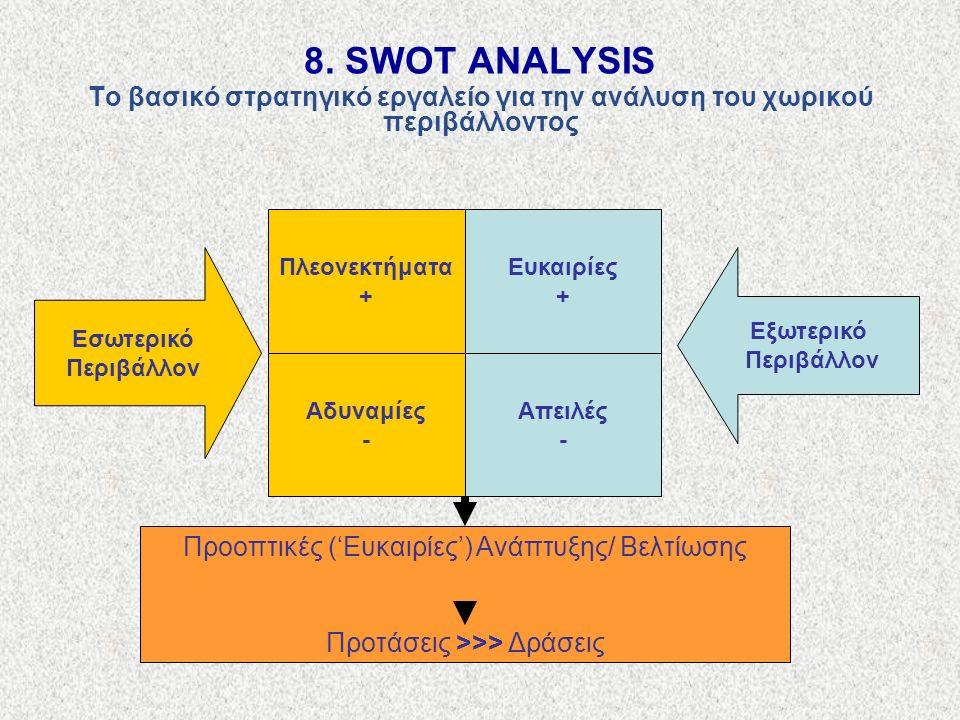 Πλεονεκτήματα + Αδυναμίες - Ευκαιρίες + Απειλές - Εσωτερικό Περιβάλλον Εξωτερικό Περιβάλλον Προοπτικές ('Ευκαιρίες') Ανάπτυξης/ Βελτίωσης Προτάσεις >>> Δράσεις 8.