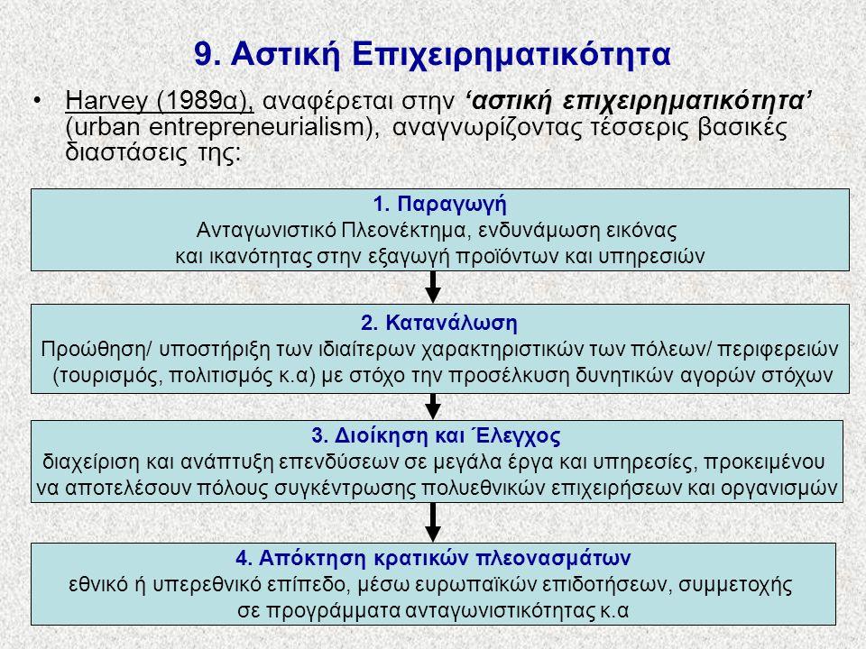 9. Αστική Επιχειρηματικότητα Harvey (1989α), αναφέρεται στην 'αστική επιχειρηματικότητα' (urban entrepreneurialism), αναγνωρίζοντας τέσσερις βασικές δ