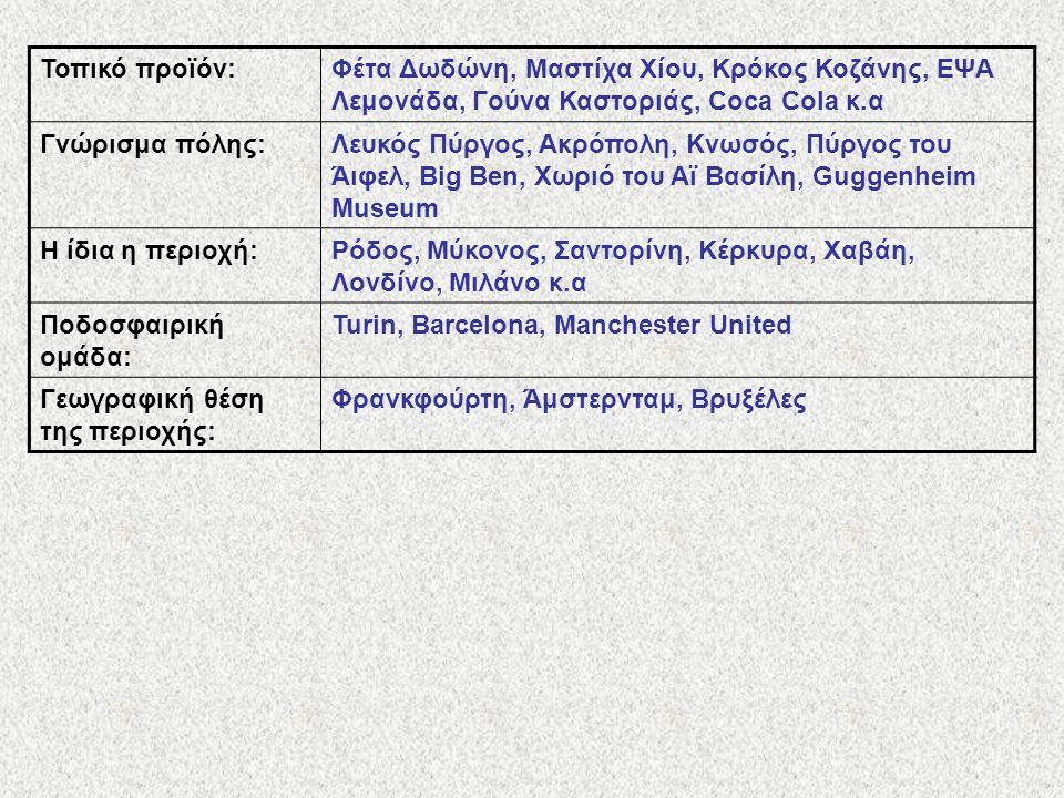 Τοπικό προϊόν:Φέτα Δωδώνη, Μαστίχα Χίου, Κρόκος Κοζάνης, ΕΨΑ Λεμονάδα, Γούνα Καστοριάς, Coca Cola κ.α Γνώρισμα πόλης:Λευκός Πύργος, Ακρόπολη, Κνωσός,
