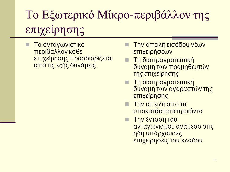 19 Το Εξωτερικό Μίκρο-περιβάλλον της επιχείρησης Το ανταγωνιστικό περιβάλλον κάθε επιχείρησης προσδιορίζεται από τις εξής δυνάμεις: Την απειλή εισόδου νέων επιχειρήσεων Τη διαπραγματευτική δύναμη των προμηθευτών της επιχείρησης Τη διαπραγματευτική δύναμη των αγοραστών της επιχείρησης Την απειλή από τα υποκατάστατα προϊόντα Την ένταση του ανταγωνισμού ανάμεσα στις ήδη υπάρχουσες επιχειρήσεις του κλάδου.