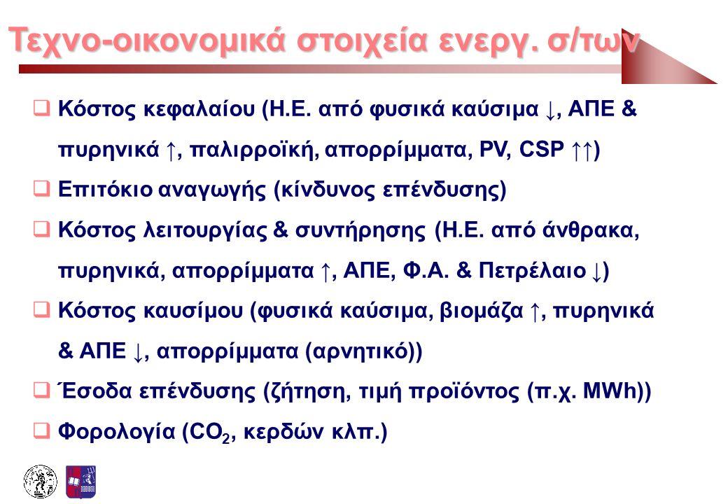 Τεχνο-οικονομικά στοιχεία ενεργ. σ/των  Κόστος κεφαλαίου (Η.Ε. από φυσικά καύσιμα ↓, ΑΠΕ & πυρηνικά ↑, παλιρροϊκή, απορρίμματα, PV, CSP ↑↑)  Επιτόκι