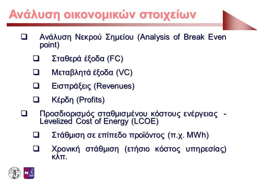 Ανάλυση οικονομικών στοιχείων  Ανάλυση Νεκρού Σημείου (Analysis of Break Even point)  Σταθερά έξοδα (FC)  Μεταβλητά έξοδα (VC)  Εισπράξεις (Revenu