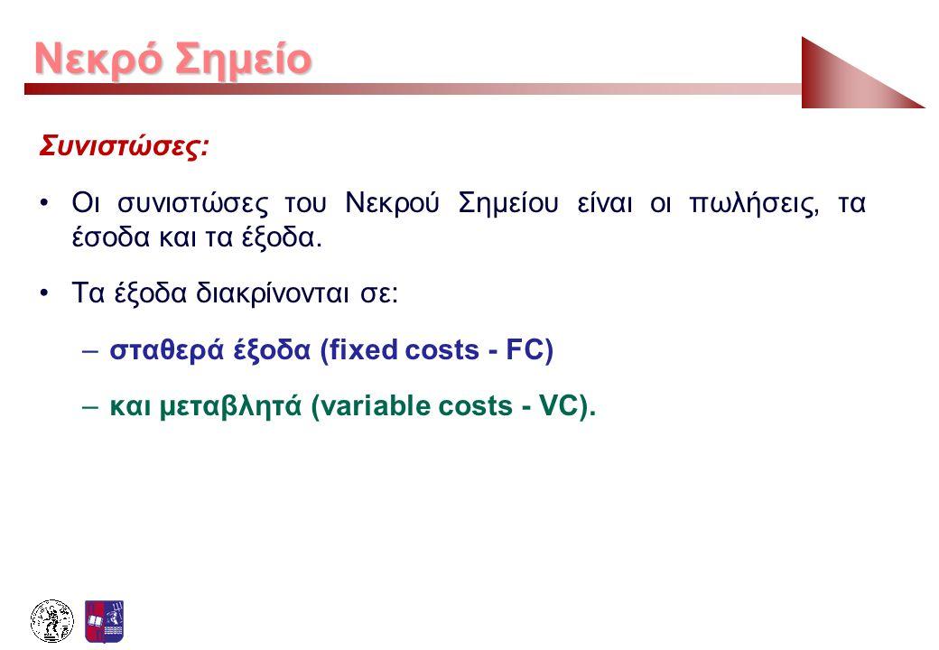 Συνιστώσες: Οι συνιστώσες του Νεκρού Σημείου είναι οι πωλήσεις, τα έσοδα και τα έξοδα. Τα έξοδα διακρίνονται σε: –σταθερά έξοδα (fixed costs - FC) –κα