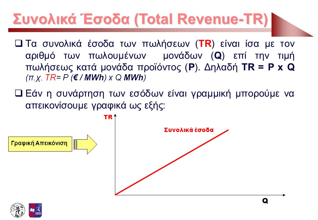 Συνολικά Έσοδα (Total Revenue-TR)  Τα συνολικά έσοδα των πωλήσεων (TR) είναι ίσα με τον αριθμό των πωλουμένων μονάδων (Q) επί την τιμή πωλήσεως κατά