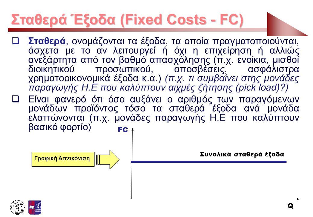 Σταθερά Έξοδα (Fixed Costs - FC)  Σταθερά, ονομάζονται τα έξοδα, τα οποία πραγματοποιούνται, άσχετα με το αν λειτουργεί ή όχι η επιχείρηση ή αλλιώς α