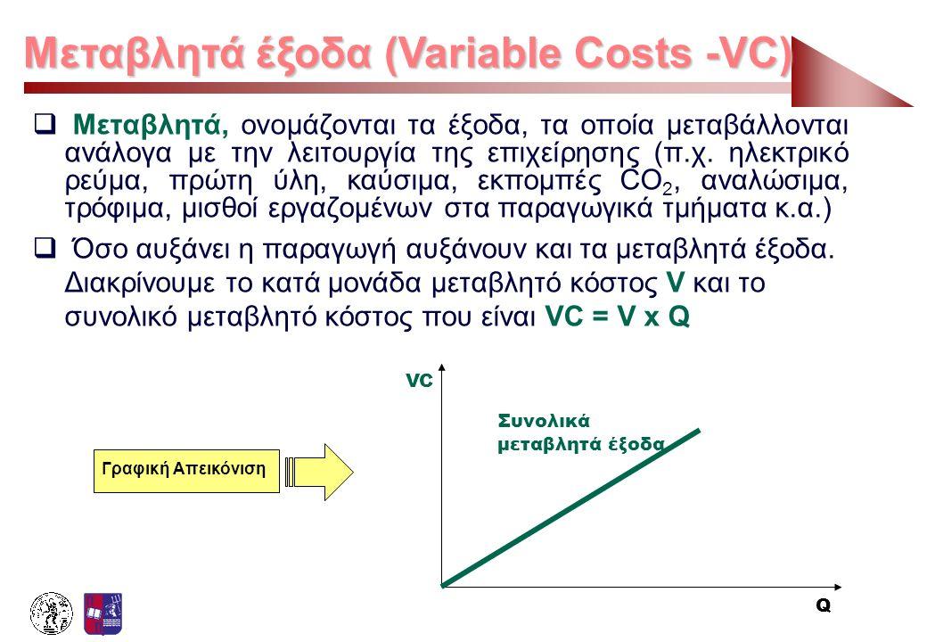 Μεταβλητά έξοδα (Variable Costs -VC)  Μεταβλητά, ονομάζονται τα έξοδα, τα οποία μεταβάλλονται ανάλογα με την λειτουργία της επιχείρησης (π.χ. ηλεκτρι