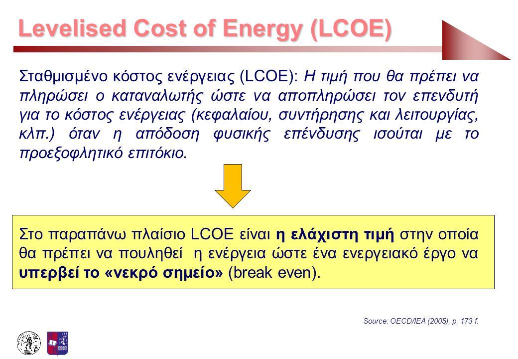 Σταθμισμένο κόστος ενέργειας (LCOE): Η τιμή που θα πρέπει να πληρώσει ο καταναλωτής ώστε να αποπληρώσει τον επενδυτή για το κόστος ενέργειας (κεφαλαίο