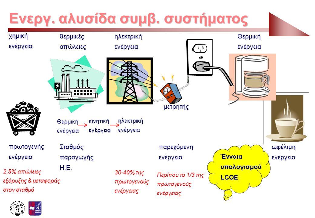 Σύγκριση εναλλακτικών τεχνολογιών Παράδειγμα ΙΙ (2/4): Λαμπτήρας 150 W Ετήσια κατανάλωση: 150W x 3.000 ώρες/έτος x (1kW/1000W) = 450kWh Ετήσιο λειτουργικό κόστος: 450kWh x 0,10 /kWh = 45 €/έτος Ισοδύναμη Ετήσια Αξία (Equivalent Annual Value-EAV) ποσού Χ= 4,5 σε n=2 χρόνια: Ισοδύναμη Ετήσια Αξία (Equivalent Annual Value-EAV) ποσού Χ= 4,5€ σε n=2 χρόνια: EAV = Χ * i / [1 - (1 + i) -n ] = 4,5 -2 ] = 4,5 EAV = Χ * i / [1 - (1 + i) -n ] = 4,5€ x 0,08/[(1-(1,08) -2 ] = 4,5€ x 0,561 = 2,52€/έτος Ετήσιο σταθμισμένο κόστος = Ετήσιο σταθμισμένο κόστος = 45 €/έτος + 2,52 €/έτος = 47,52€/έτος