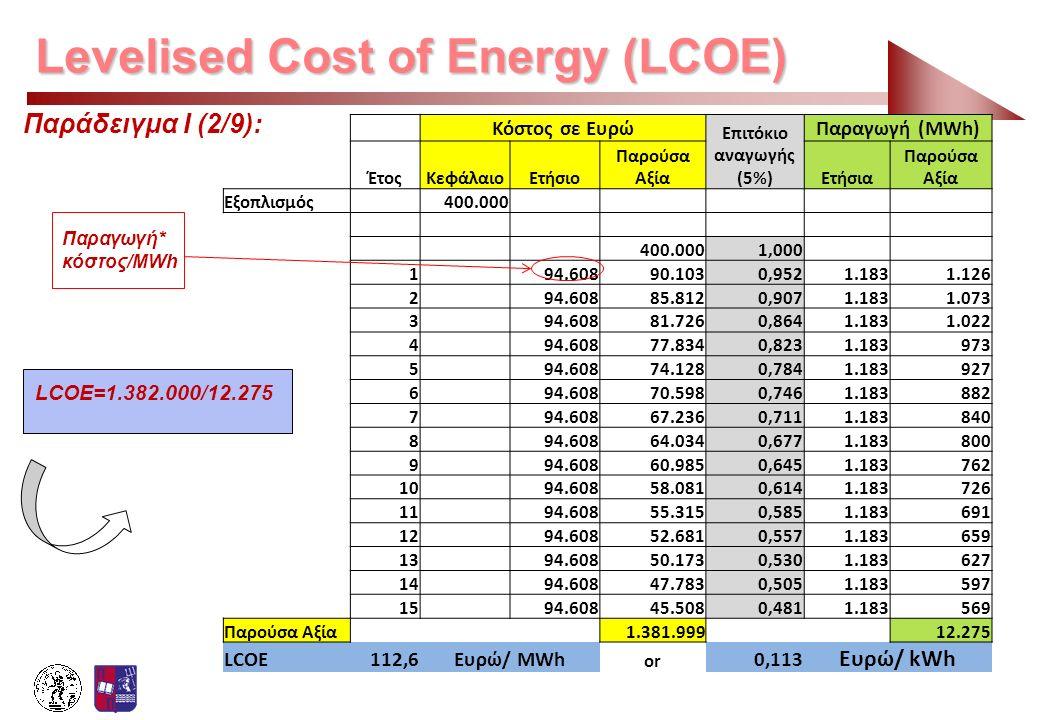 Levelised Cost of Energy (LCOE) Παράδειγμα Ι (2/9): LCOE=1.382.000/12.275 Κόστος σε Ευρώ Επιτόκιο αναγωγής (5%) Παραγωγή (MWh) ΈτοςΚεφάλαιοΕτήσιο Παρο
