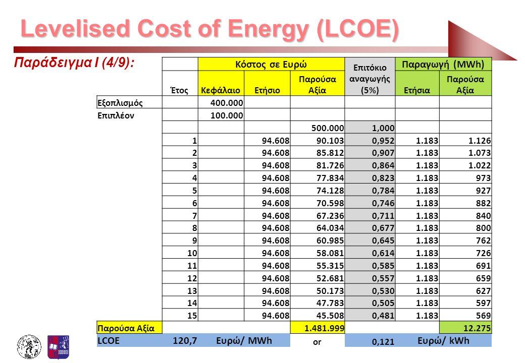 Levelised Cost of Energy (LCOE) Παράδειγμα Ι (4/9): Κόστος σε Ευρώ Επιτόκιο αναγωγής (5%) Παραγωγή (MWh) ΈτοςΚεφάλαιοΕτήσιο Παρούσα ΑξίαΕτήσια Παρούσα