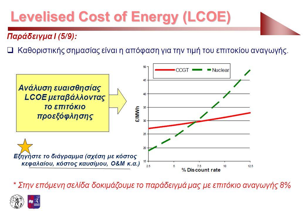 Levelised Cost of Energy (LCOE) Παράδειγμα Ι (5/9):  Καθοριστικής σημασίας είναι η απόφαση για την τιμή του επιτοκίου αναγωγής. * Στην επόμενη σελίδα