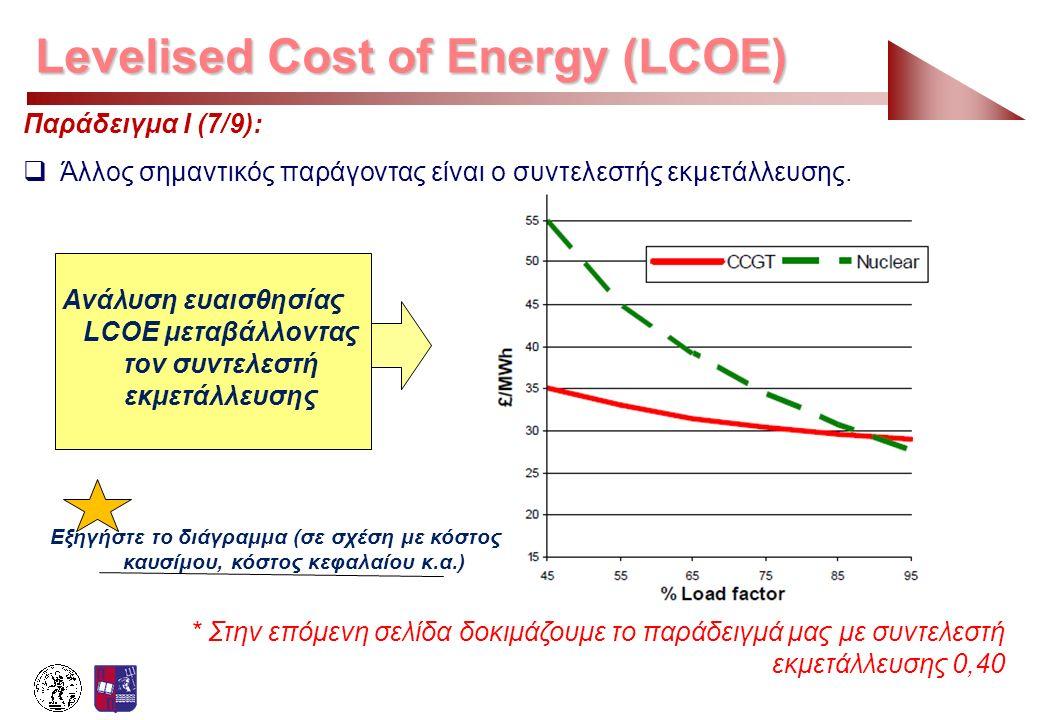 Levelised Cost of Energy (LCOE) Παράδειγμα Ι (7/9):  Άλλος σημαντικός παράγοντας είναι ο συντελεστής εκμετάλλευσης. * Στην επόμενη σελίδα δοκιμάζουμε