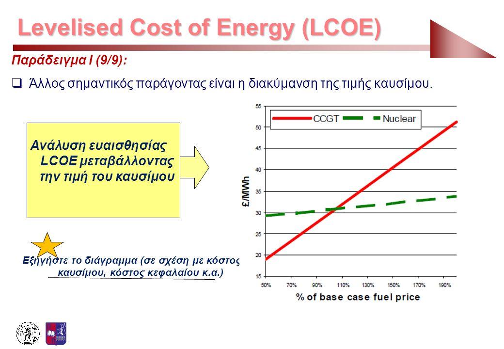 Levelised Cost of Energy (LCOE) Παράδειγμα Ι (9/9):  Άλλος σημαντικός παράγοντας είναι η διακύμανση της τιμής καυσίμου. Ανάλυση ευαισθησίας LCOE μετα