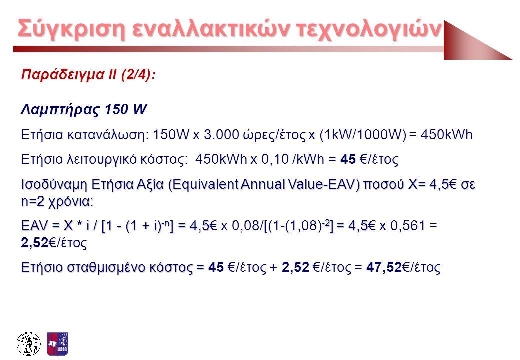 Σύγκριση εναλλακτικών τεχνολογιών Παράδειγμα ΙΙ (2/4): Λαμπτήρας 150 W Ετήσια κατανάλωση: 150W x 3.000 ώρες/έτος x (1kW/1000W) = 450kWh Ετήσιο λειτουρ