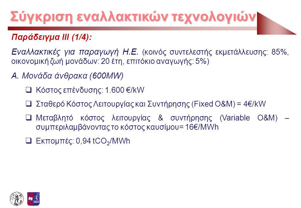 Σύγκριση εναλλακτικών τεχνολογιών Παράδειγμα ΙIΙ (1/4): Εναλλακτικές για παραγωγή Η.Ε. (κοινός συντελεστής εκμετάλλευσης: 85%, οικονομική ζωή μονάδων: